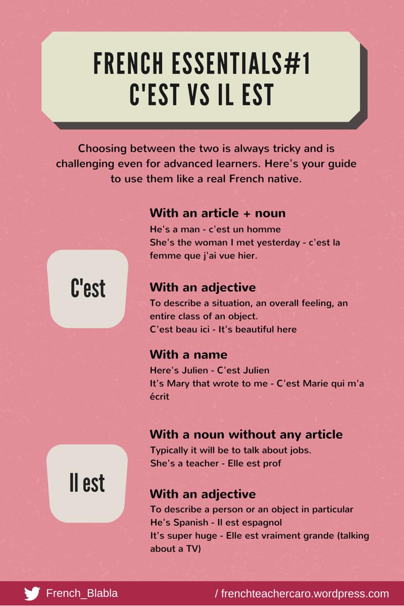 french essentials#1c'est vs il est